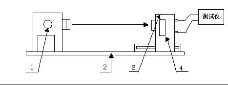 光电效应及普朗克常数的测量